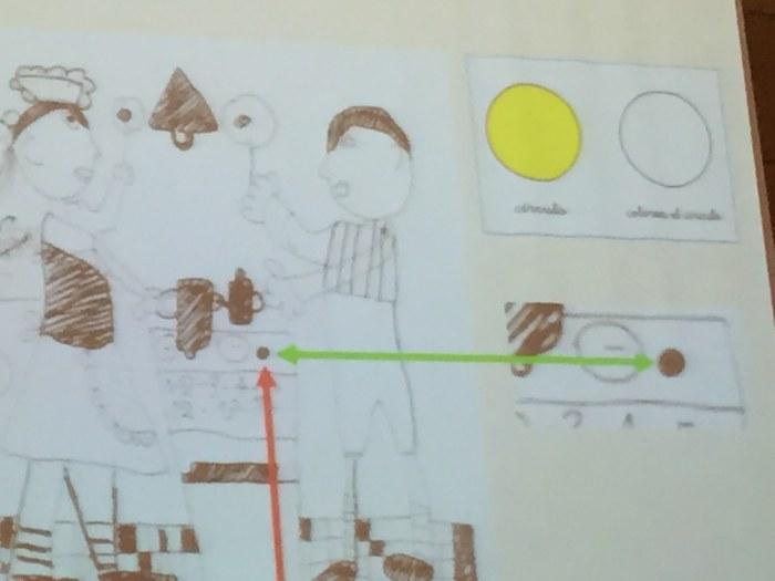 Aprendiendo de JUANJO KINTELA en Donosti.